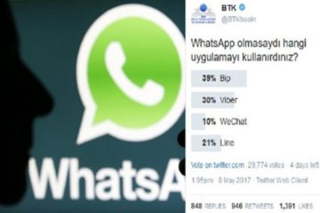Turkish survey on WhatsApp raises concerns of possible ban after Wikipedia