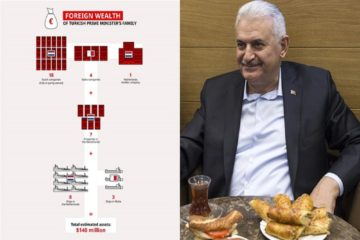 Malta Files reveal Turkish PM Yıldırım's family enterprise is worth over 100 million euros