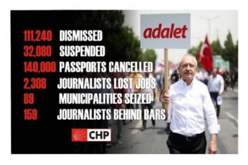 CHP report: 304 lost jobs, 136 arrested every day in Turkey since controversial coup attempt