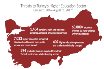 SAR's report shows Turkey is global leader in attacks against academia