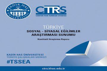 Survey: Number of Turks, who think Turkish democracy weakened, soars 8 pct